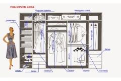 Варианты внутреннего наполнения шкафов и гардеробных